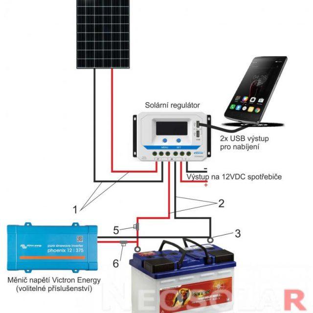 pre Chalupárov solárne systémy